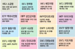 [학교에서 생긴 일] 심리학과면 MBTI도 배우나요?