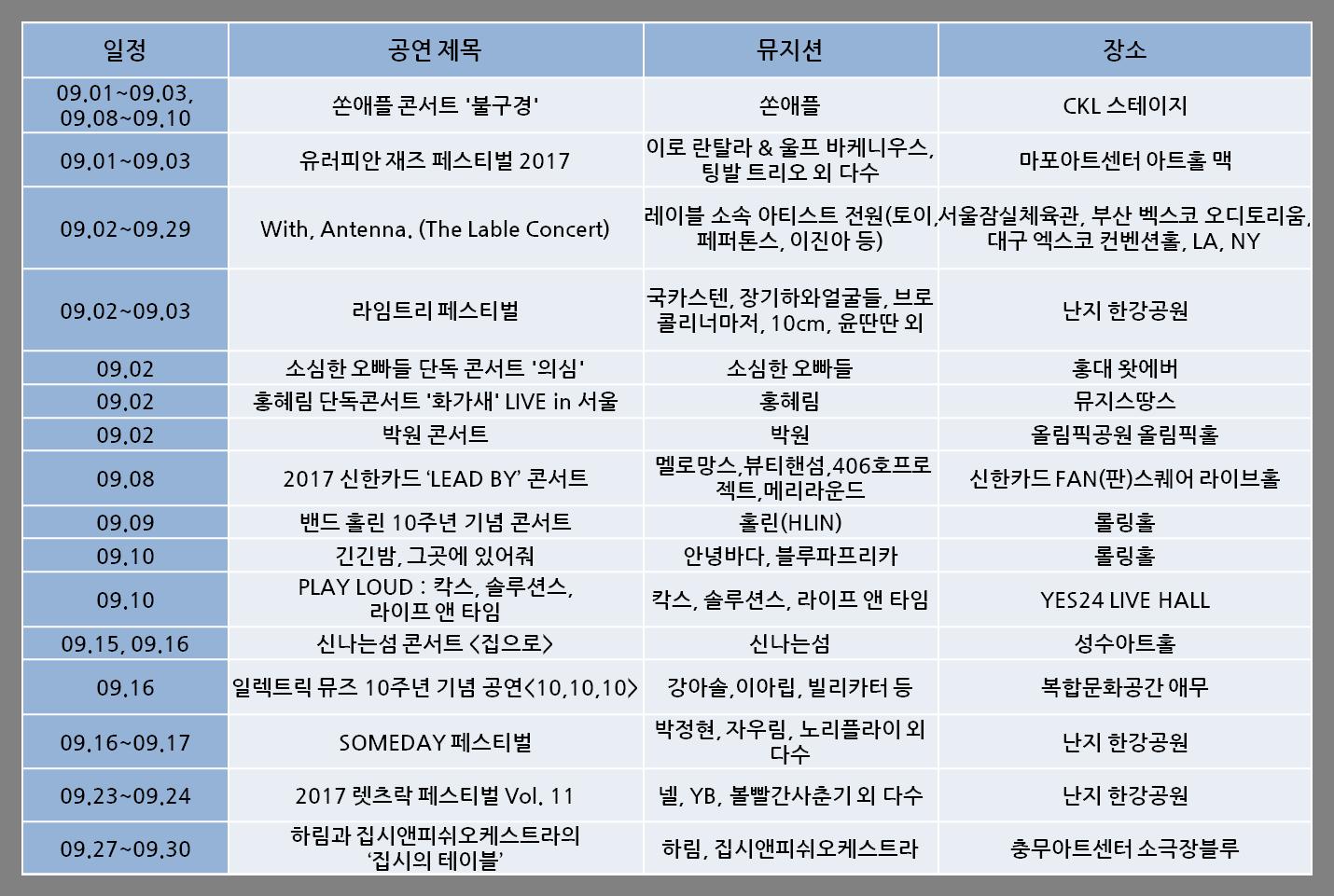 9월 서울지역.png