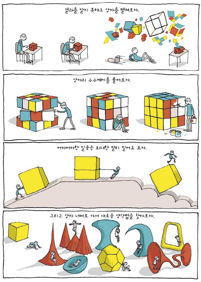 생각하기의기술2 (2).jpg
