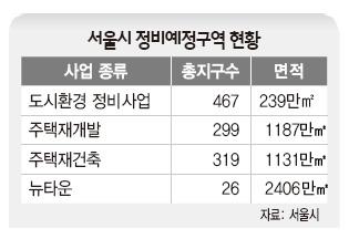 서울시 정비 예정 구역.JPG
