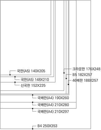 판형 비교.jpg