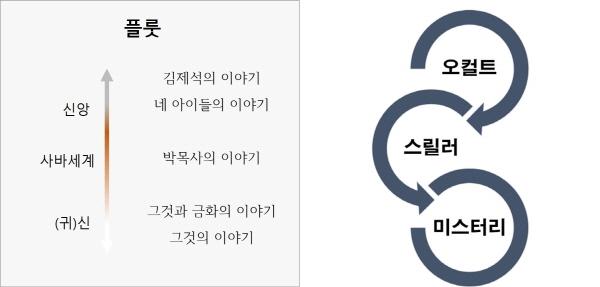 [크기변환][크기변환][꾸미기]그림3-tile.jpg