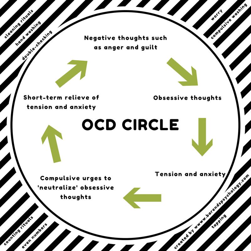 OCD-Circle.png