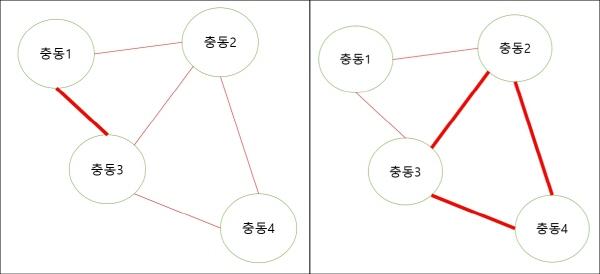 [크기변환]충동표현-horz.jpg