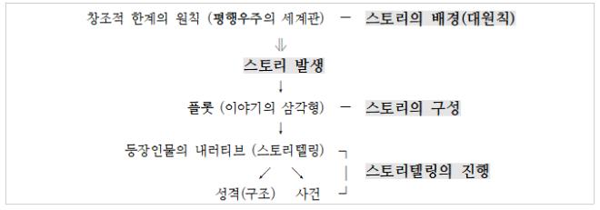 삐딱한 유희 1.png
