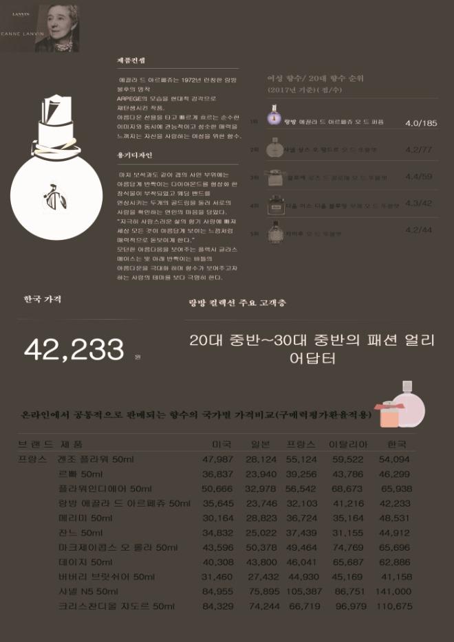 [크기변환]랑방 제품, 가격 설명 PP부분.jpg
