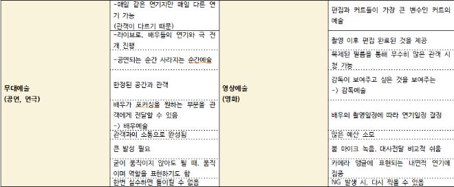 주석 2020-06-18 111210.png