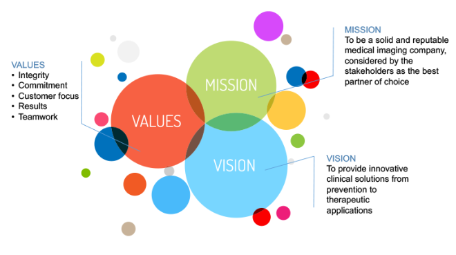 esaote-mission-vision-value.png
