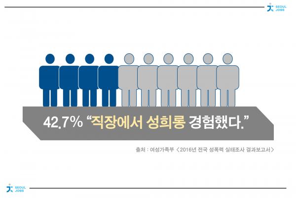 직장-성희롱-경험-600x401.png