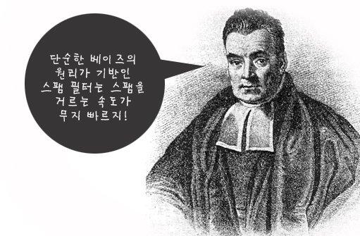 Thomas_Bayes.jpg